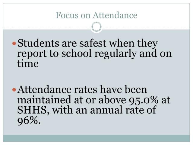 Focus on Attendance