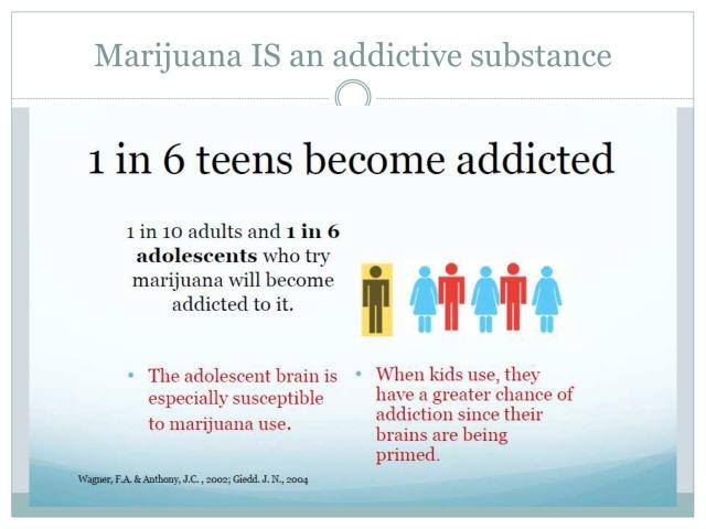 Marijuana IS an addictive substance